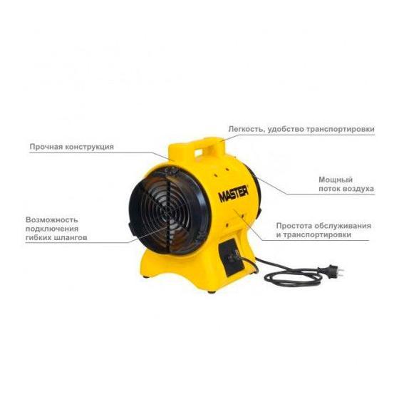 Вентилятор канальный, пластиковый MASTER BL 4800 4604.021