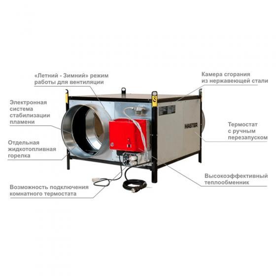 Стационарный нагреватель воздуха MASTER GREEN310 S