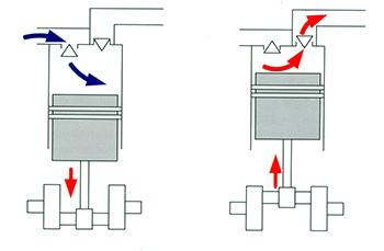 Поршневые компрессоры одноцилиндровые